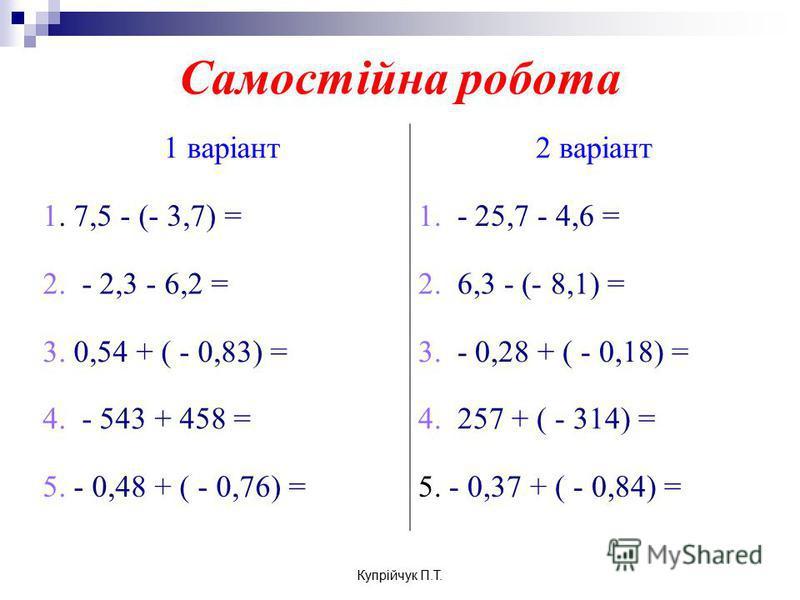 Самостійна робота 1 варіант2 варіант 1. 7,5 - (- 3,7) =1. - 25,7 - 4,6 = 2. - 2,3 - 6,2 =2. 6,3 - (- 8,1) = 3. 0,54 + ( - 0,83) =3. - 0,28 + ( - 0,18) = 4. - 543 + 458 =4. 257 + ( - 314) = 5. - 0,48 + ( - 0,76) =5. - 0,37 + ( - 0,84) = Купрійчук П.Т.