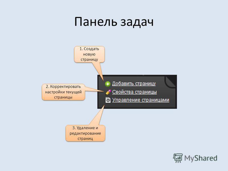 Панель задач 2. Корректировать настройки текущей страницы 3. Удаление и редактирование страниц 1. Создать новую страницу