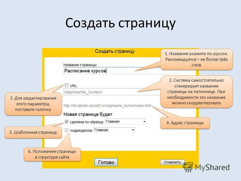 Создать страницу 1. Название укажите по-русски. Рекомендуется – не более трёх слов 2. Система самостоятельно сгенерирует название страницы на латинице. При необходимости это название можно скорректировать 4. Адрес страницы 3. Для редактирования этого