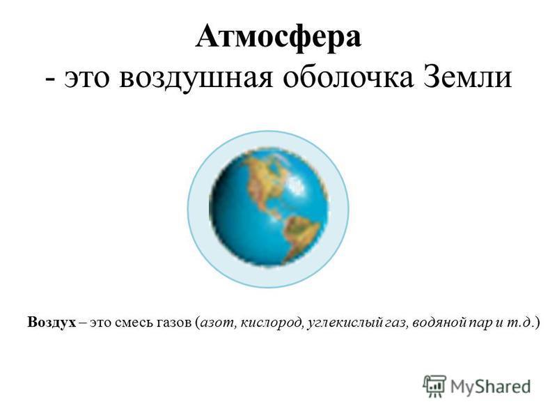 Атмосфера - это воздушная оболочка Земли Воздух – это смесь газов (азот, кислород, углекислый газ, водяной пар и т.д.)