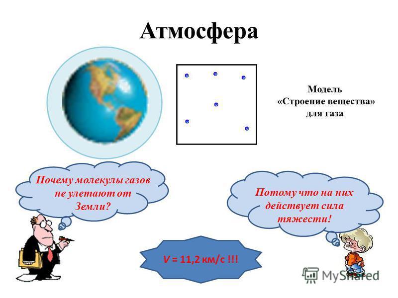 Модель «Строение вещества» для газа Почему молекулы газов не улетают от Земли? Потому что на них действует сила тяжести! V = 11,2 км/с !!!