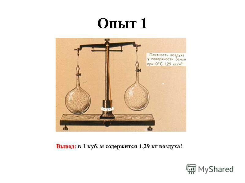 Опыт 1 Вывод: Вывод: в 1 куб. м содержится 1,29 кг воздуха!