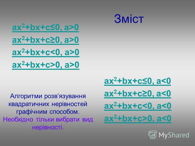 Зміст ax 2 +bx+c0, a>0 ax 2 +bx+c0, a>0 ax 2 +bx+c 0 ax 2 +bx+c>0, a>0 ax 2 +bx+c0, a<0 ax 2 +bx+c0, a<0 ax 2 +bx+c<0, a<0 ax 2 +bx+c>0, a<0 Алгоритми розвязування квадратичних нерівностей графічним способом. Необхідно тільки вибрати вид нерівності.