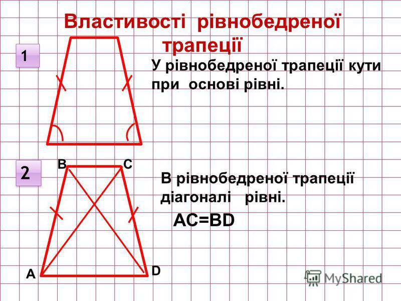 Властивості рівнобедреної трапеції 1 1 2 2 У рівнобедреної трапеції кути при основі рівні. В рівнобедреної трапеції діагоналі рівні. А ВС D АС=ВD