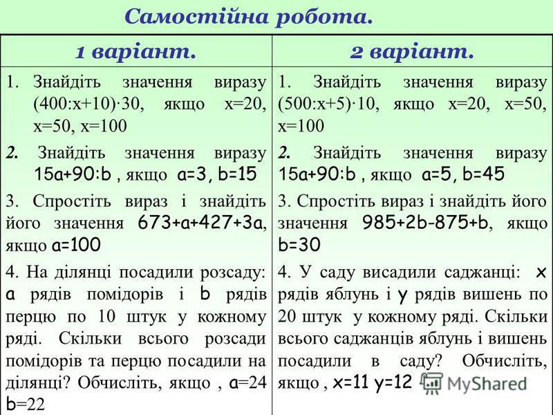Самостійна робота. 1 варіант.2 варіант. 1.Знайдіть значення виразу (400:х+10)·30, якщо х=20, х=50, х=100 2. Знайдіть значення виразу 15 a+90:b, якщо a=3, b=15 3. Спростіть вираз і знайдіть його значення 673+a+427+3a, якщо a=100 4. На ділянці посадили