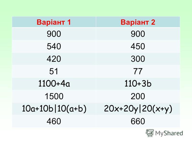 Варіант 1Варіант 2 900 540450 420300 5177 1100+4a110+3b 1500200 10a+10b|10(a+b)20x+20y|20(x+y) 460660
