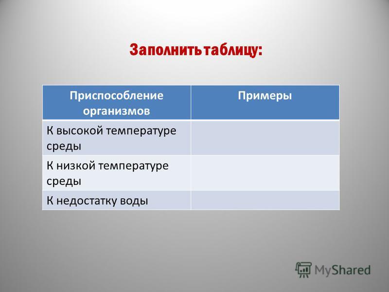 Заполнить таблицу: Приспособление организмов Примеры К высокой температуре среды К низкой температуре среды К недостатку воды