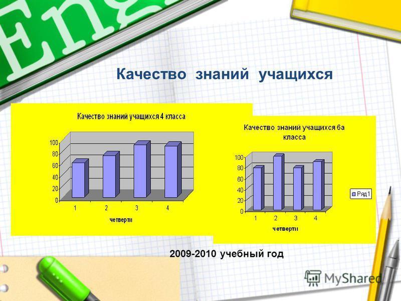 Качество знаний учащихся 2009-2010 учебный год