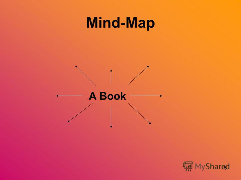 5 Mind-Map A Book