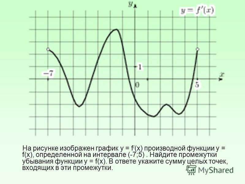 На рисунке изображен график у = f / (х) производной функции у = f(х), определенной на интервале (-7;5). Найдите промежутки убывания функции у = f(х). В ответе укажите сумму целых точек, входящих в эти промежутки.