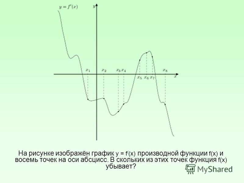 На рисунке изображён график у = f / (х) производной функции f(х) и восемь точек на оси абсцисс. В скольких из этих точек функция f(х) убывает?