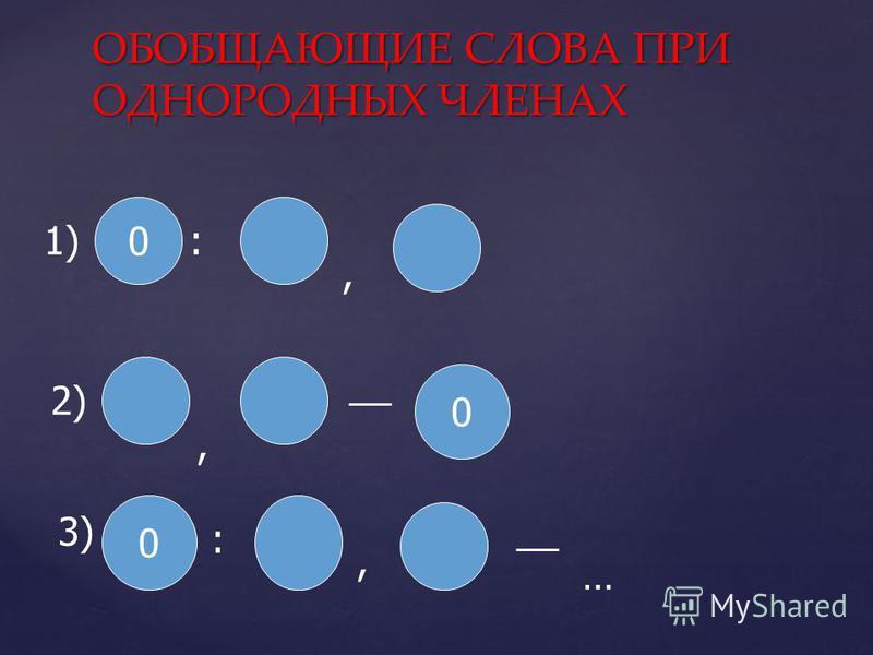 ОБОБЩАЮЩИЕ СЛОВА ПРИ ОДНОРОДНЫХ ЧЛЕНАХ 0 :,, __ 0 1) 2) 3) 0 :, __ …