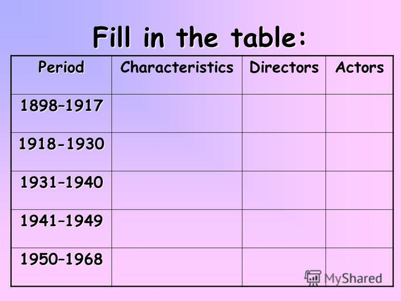 Fill in the table: PeriodCharacteristicsDirectorsActors 1898–1917 1918-1930 1931–1940 1941–1949 1950–1968