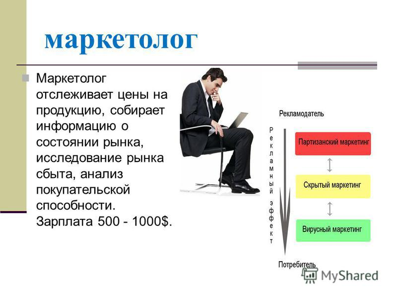 маркетолог Маркетолог отслеживает цены на продукцию, собирает информацию о состоянии рынка, исследование рынка сбыта, анализ покупательской способности. Зарплата 500 - 1000$.