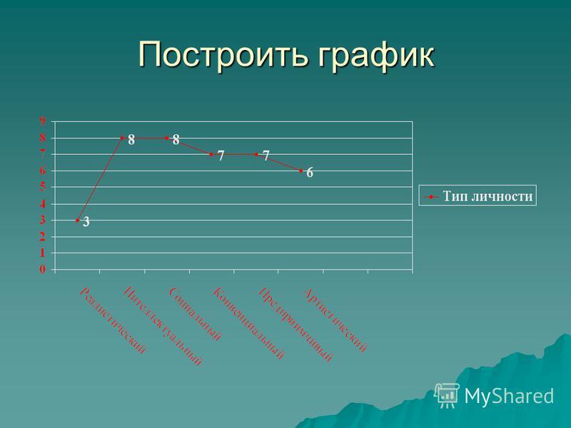 Построить график