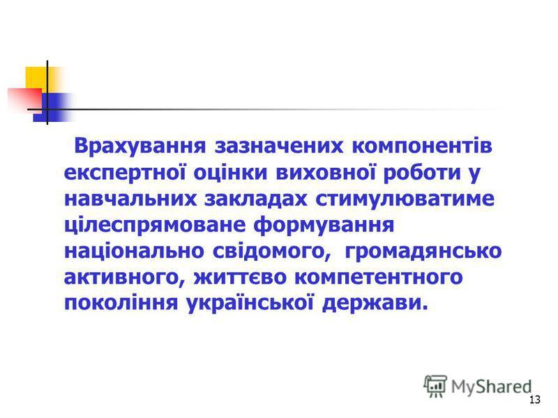 13 Врахування зазначених компонентів експертної оцінки виховної роботи у навчальних закладах стимулюватиме цілеспрямоване формування національно свідомого, громадянсько активного, життєво компетентного покоління української держави.