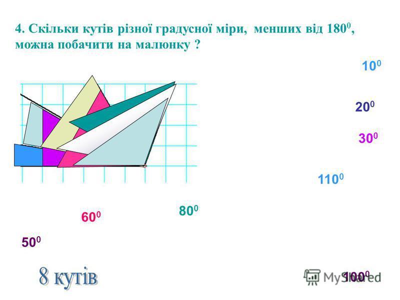 4. Скільки кутів різної градусної міри, менших від 180 0, можна побачити на малюнку ? 10 0 20 0 30 0 60 0 80 0 50 0 100 0 110 0