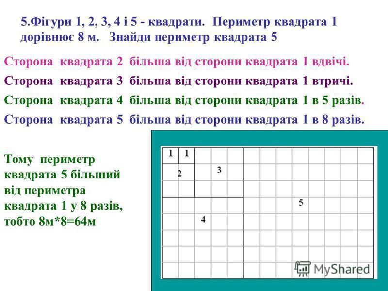 5.Фігури 1, 2, 3, 4 і 5 - квадрати. Периметр квадрата 1 дорівнює 8 м. Знайди периметр квадрата 5 Сторона квадрата 2 більша від сторони квадрата 1 вдвічі. Сторона квадрата 3 більша від сторони квадрата 1 втричі. Сторона квадрата 4 більша від сторони к