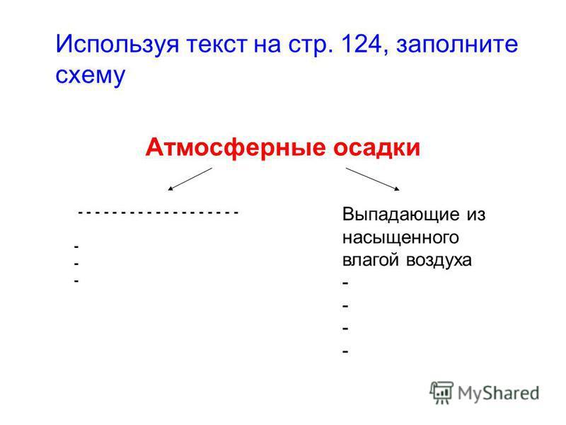 Используя текст на стр. 124, заполните схему Атмосферные осадки Выпадающие из насыщенного влагой воздуха - - - - - - - - - - - - - - - - - - - - -