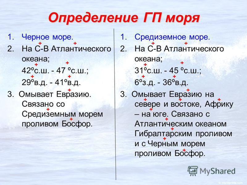 Определение ГП моря 1. Черное море. 2. На С-В Атлантического океана; 42ºс.ш. - 47 ºс.ш.; 29ºв.д. - 41ºв.д. 3. Омывает Евразию. Связано со Средиземным морем проливом Босфор. 1. Средиземное море. 2. На С-В Атлантического океана; 31ºс.ш. - 45 ºс.ш.; 6ºз