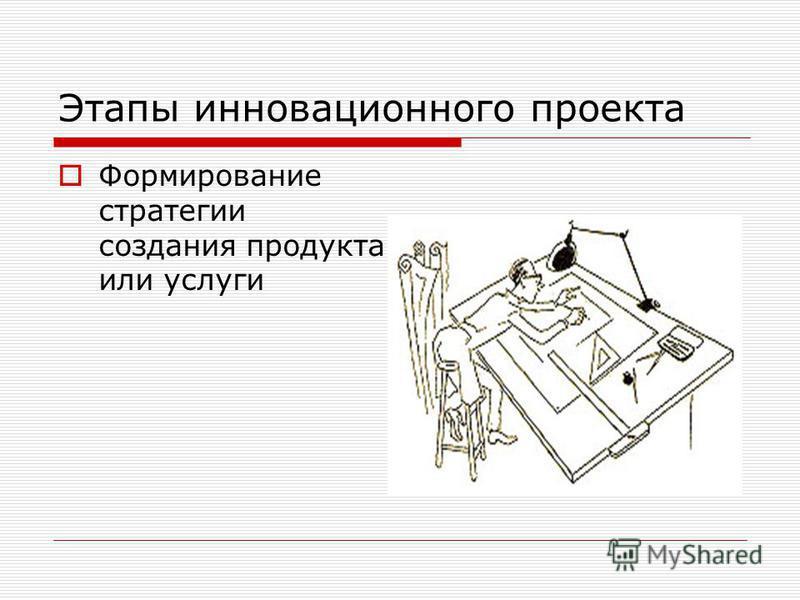 Этапы инновационного проекта Формирование стратегии создания продукта или услуги