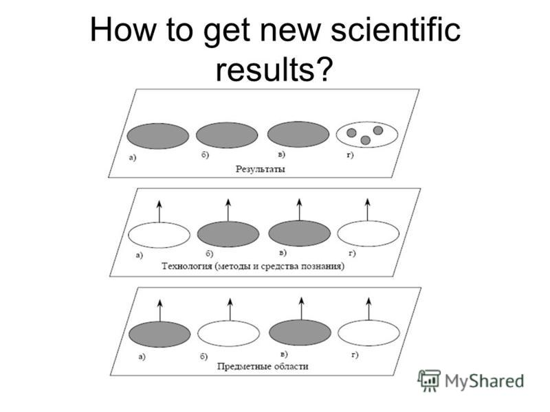 How to get new scientific results?