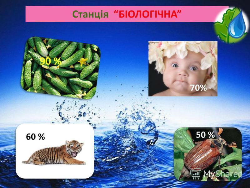 Станція БІОЛОГІЧНА 90 % 60 % 50 % 70%