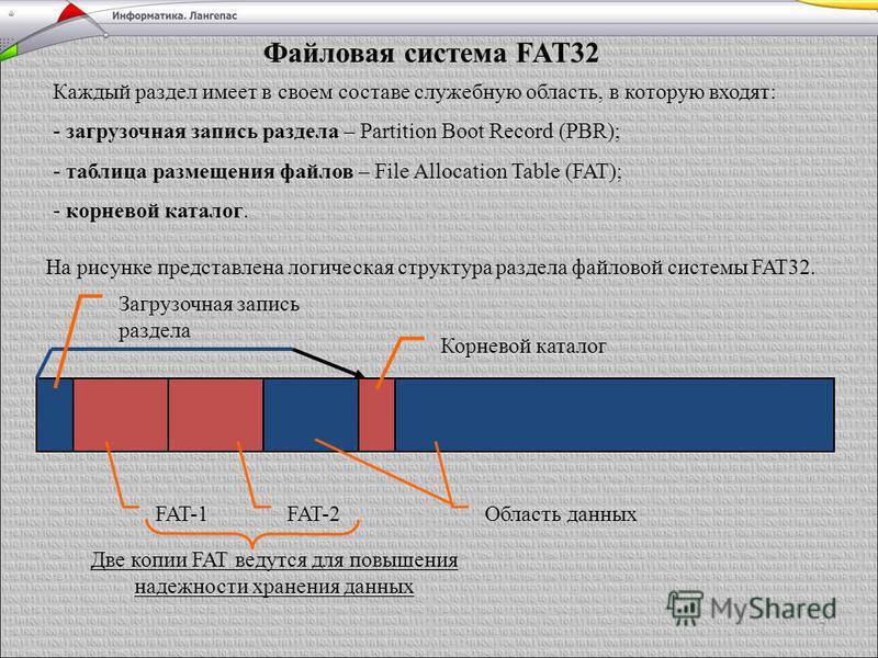 7 Файловая система FAT32 На рисунке представлена логическая структура раздела файловой системы FAT32. Каждый раздел имеет в своем составе служебную область, в которую входят: - загрузочная запись раздела – Partition Boot Record (PBR); - таблица разме