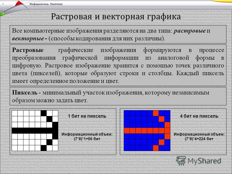 Все компьютерные изображения разделяются на два типа: растровые и векторные - (способы кодирования для них различны). Растровые графические изображения формируются в процессе преобразования графической информации из аналоговой формы в цифровую. Растр