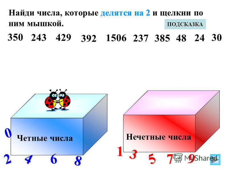 делятся на 2 Найди числа, которые делятся на 2 и щелкни по ним мышкой. Четные числа Нечетные числа 2 0 4 6 8 13 5 7 9 ПОДСКАЗКА делятся на 2 Найди числа, которые не делятся на 2 и щелкни по ним мышкой. 353 ПОДСКАЗКА 242326 372 777 330527 270669 33 35