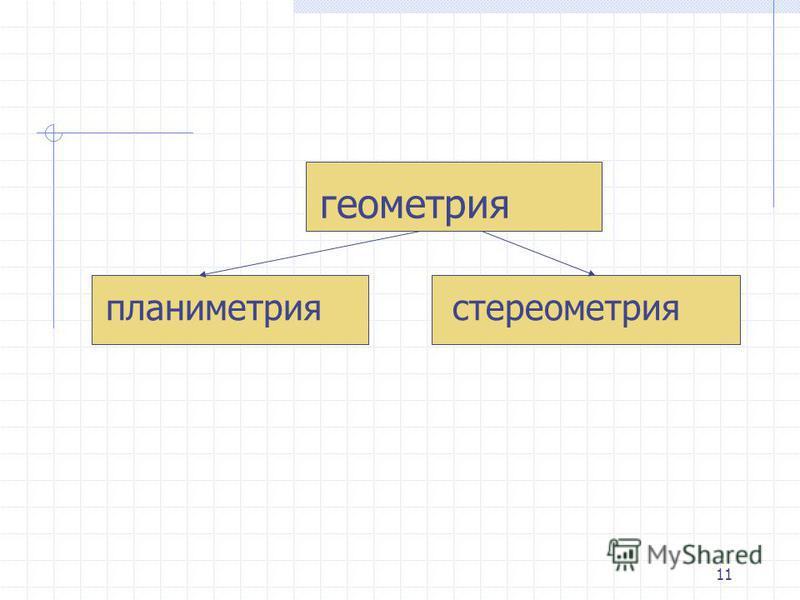 11 геометрия планиметрия стереометрия