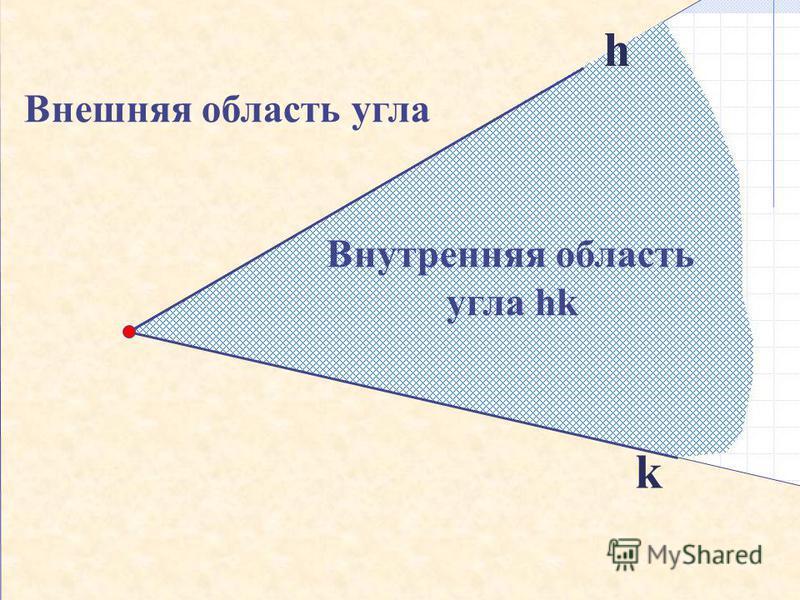 Внутренняя область угла hk k Внешняя область угла h