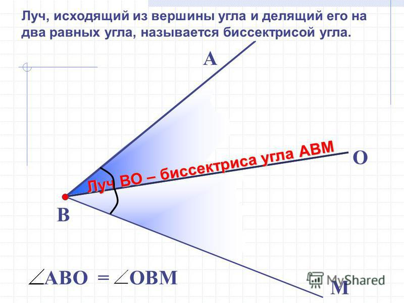 В М А АВО = ОВМ O Луч ВО – биссектриса угла АВМ Луч, исходящий из вершины угла и делящий его на два равных угла, называется биссектрисой угла.