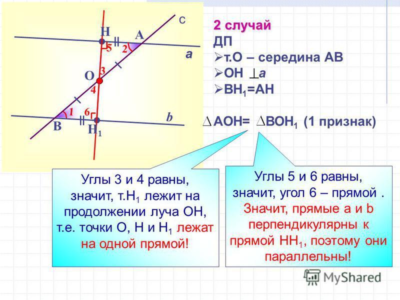 6 4 О 3 Углы 5 и 6 равны, значит, угол 6 – прямой. Значит, прямые a и b перпендикулярны к прямой НН 1, поэтому они параллельны! 5 1 2 b а c 2 случай ДП т.О – середина АВ ОН a BH 1 =AH АОН= ВОН 1 (1 признак) А В Углы 3 и 4 равны, значит, т.Н 1 лежит н