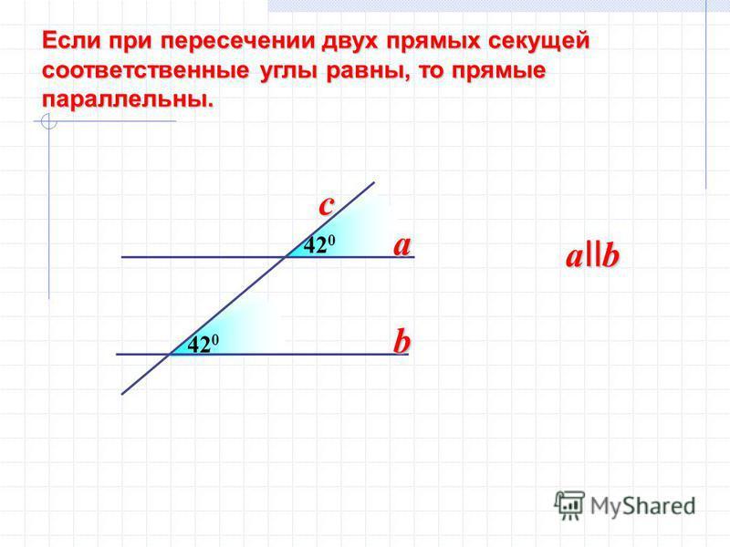420420 Если при пересечении двух прямых секущей Если при пересечении двух прямых секущей соответственные углы равны, то прямые соответственные углы равны, то прямые параллельны. параллельны. 420420 a b a II b c