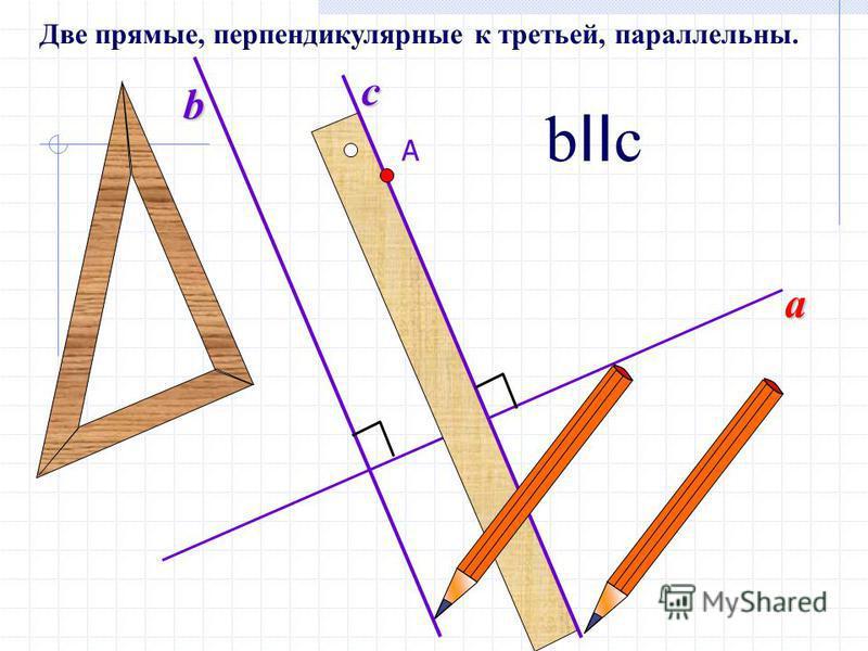 А a b c b II c Две прямые, перпендикулярные к третьей, параллельны.