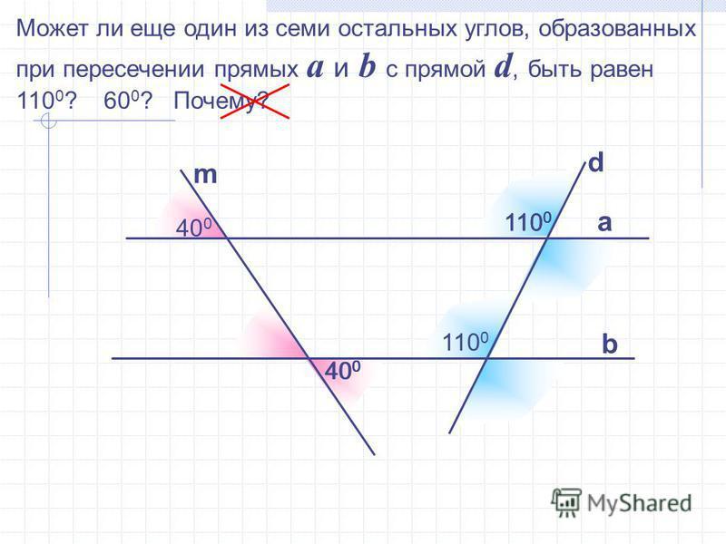 Может ли еще один из семи остальных углов, образованных при пересечении прямых a и b с прямой d, быть равен 110 0 ? 60 0 ? Почему? а b m d 110 0 400400 400400 400400