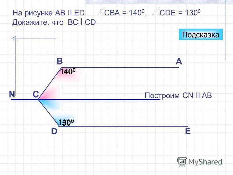 ED A Построим CN II AB B C Подсказка N 140 0 130 0 40 0 50 0 На рисунке АВ II ЕD. CВА = 140 0, СDE = 130 0 Докажите, что ВС СD