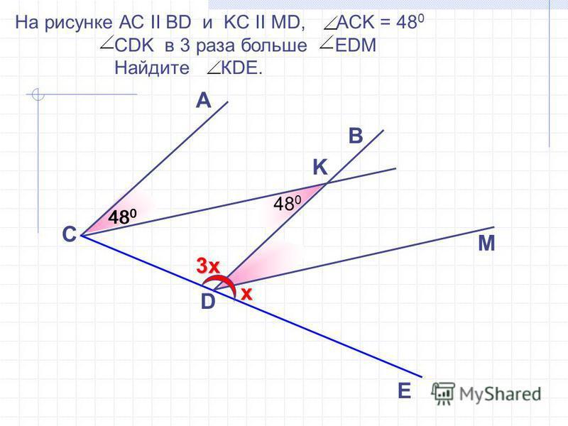A D E 48 0 B C M На рисунке АС II BD и KC II MD, ACK = 48 0 CDK в 3 раза больше EDM Найдите КDE. K 48 0 x 3x