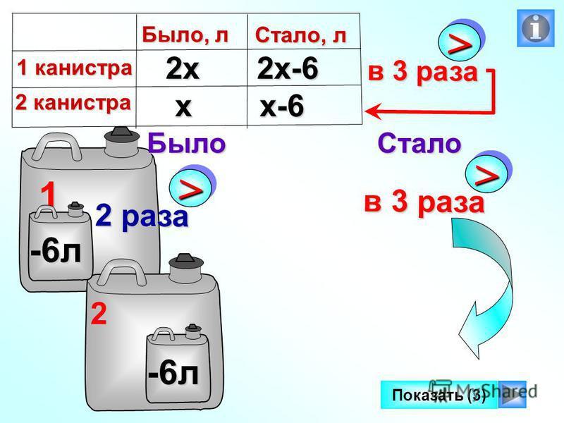 1 2 >> в 2 раза -6 л >> в 3 раза Показать (3)Было Стало х 2 х 2 х-6 х-6 Было, л 1 канистра 2 канистра Стало, л >> в 3 раза в 3 раза