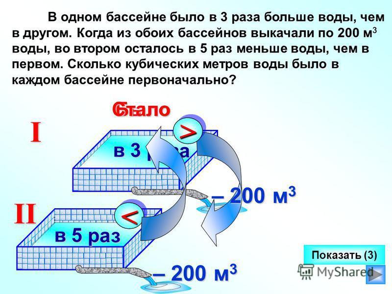 I II В одном бассейне было в 3 раза больше воды, чем в другом. Когда из обоих бассейнов выкачали по 200 м 3 воды, во втором осталось в 5 раз меньше воды, чем в первом. Сколько кубических метров воды было в каждом бассейне первоначально? Было >> в 3 р