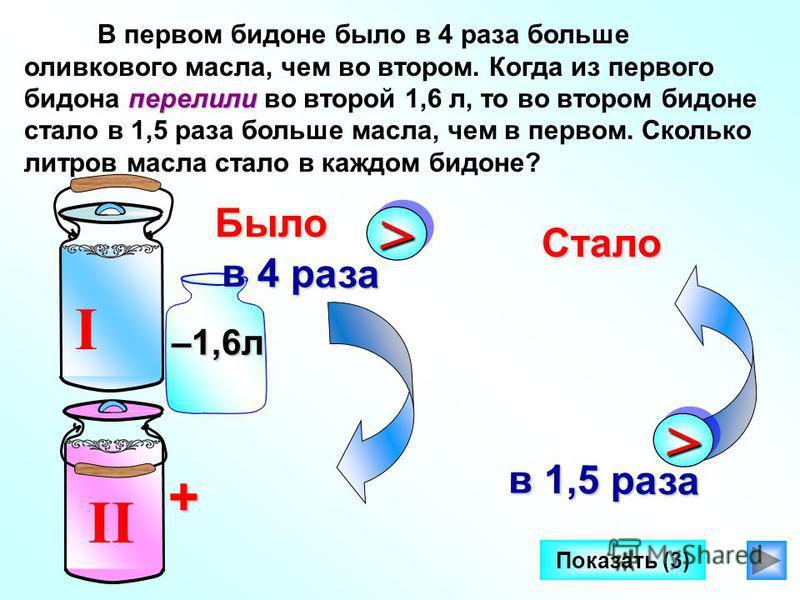 перелили В первом бидоне было в 4 раза больше оливкового масла, чем во втором. Когда из первого бидона перелили во второй 1,6 л, то во втором бидоне стало в 1,5 раза больше масла, чем в первом. Сколько литров масла стало в каждом бидоне? II I Было –1