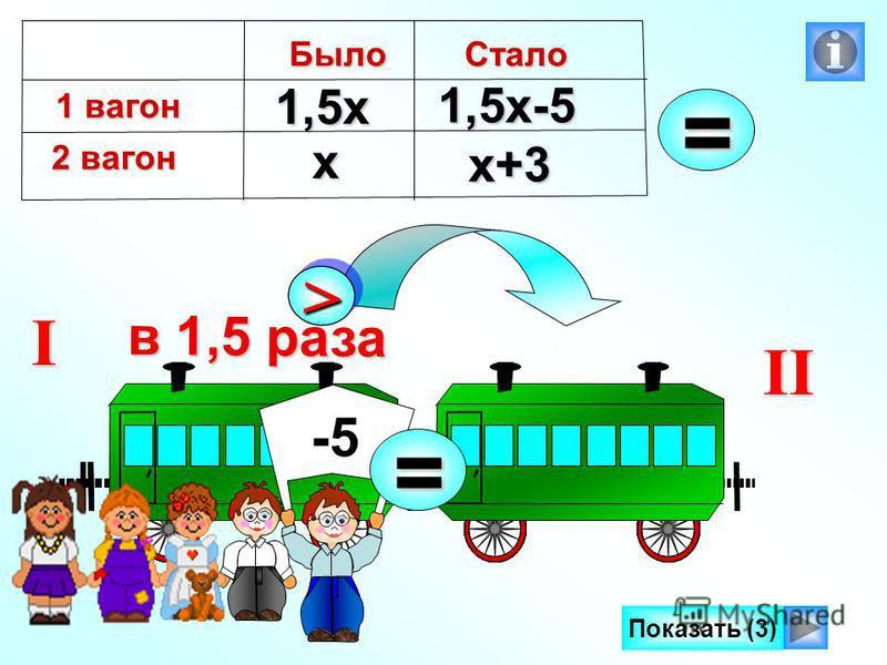 I II >> в 1,5 раза +3 -5 = Показать (3)х 1,5 х 1,5 х-5 х+3 Было Было 1 вагон 2 вагон Стало Стало =