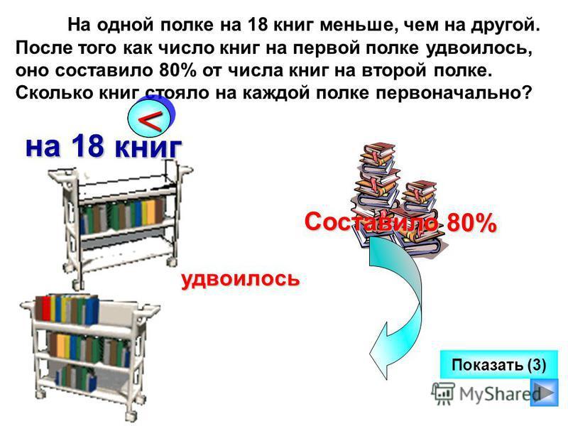 Показать (3) На одной полке на 18 книг меньше, чем на другой. После того как число книг на первой полке удвоилось, оно составило 80% от числа книг на второй полке. Сколько книг стояло на каждой полке первоначально? << на 18 книг Составило 80% удвоило