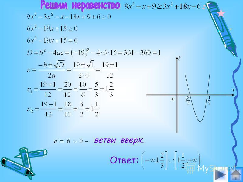 2. 2 корня 1 корень (реш.нет) Ответ: Ответ: Неполные квадратные уравнения