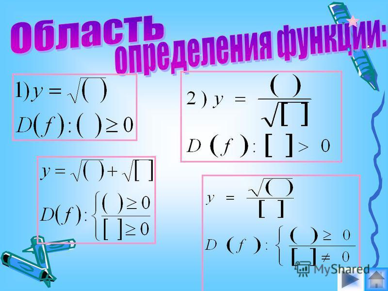 Найдём решение второй системы. -4,5-0,50,51 Решений нет Ответ: