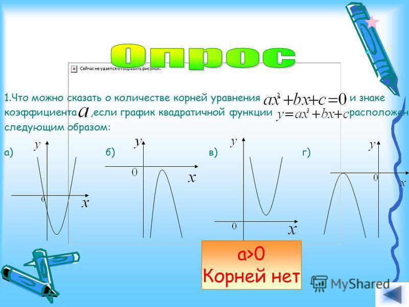1. Что можно сказать о количестве корней уравнения и знаке коэффициента,если график квадратичной функции расположен следующим образом: а)б)в)г) а<0 Корней нет