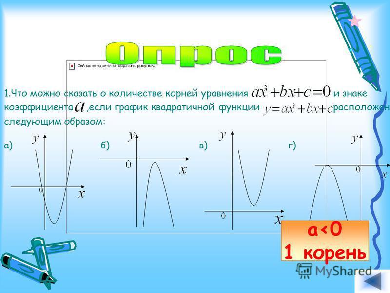 1. Что можно сказать о количестве корней уравнения и знаке коэффициента,если график квадратичной функции расположен следующим образом: а)б)в)г) а>0 Корней нет