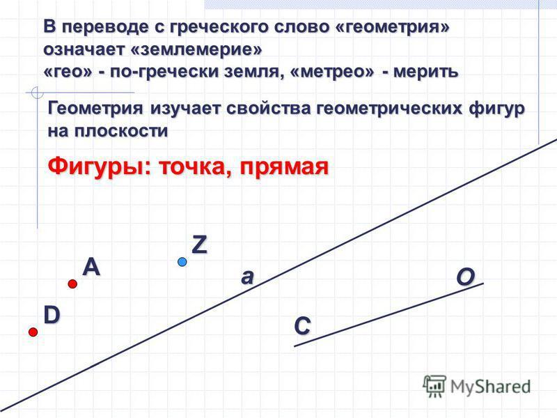 В переводе с греческого слово «геометрия» означает «землемерие» «гео» - по-гречески земля, «метро» - мерить Геометрия изучает свойства геометрических фигур на плоскости Фигуры: точка, прямая А a D Z O C