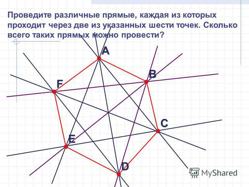 Проведите различные прямые, каждая из которых проходит через две из указанных шести точек. Сколько всего таких прямых можно провести?А В С D Е F